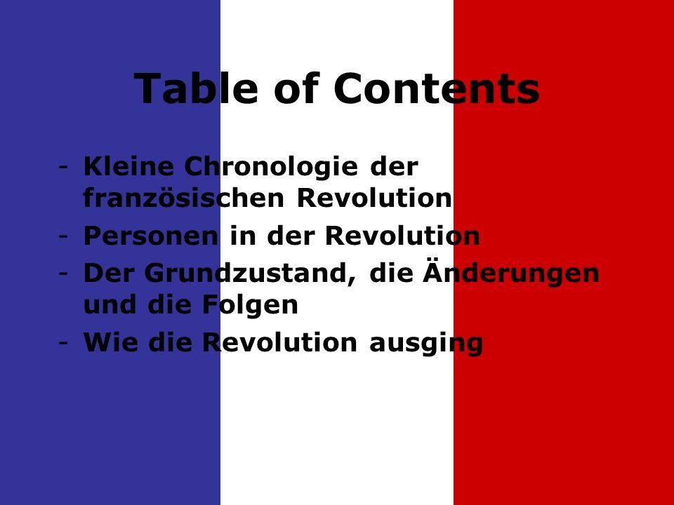 Table of Contents -Kleine Chronologie der französischen Revolution -Personen in der Revolution -Der Grundzustand, die Änderungen und die Folgen -Wie die Revolution ausging