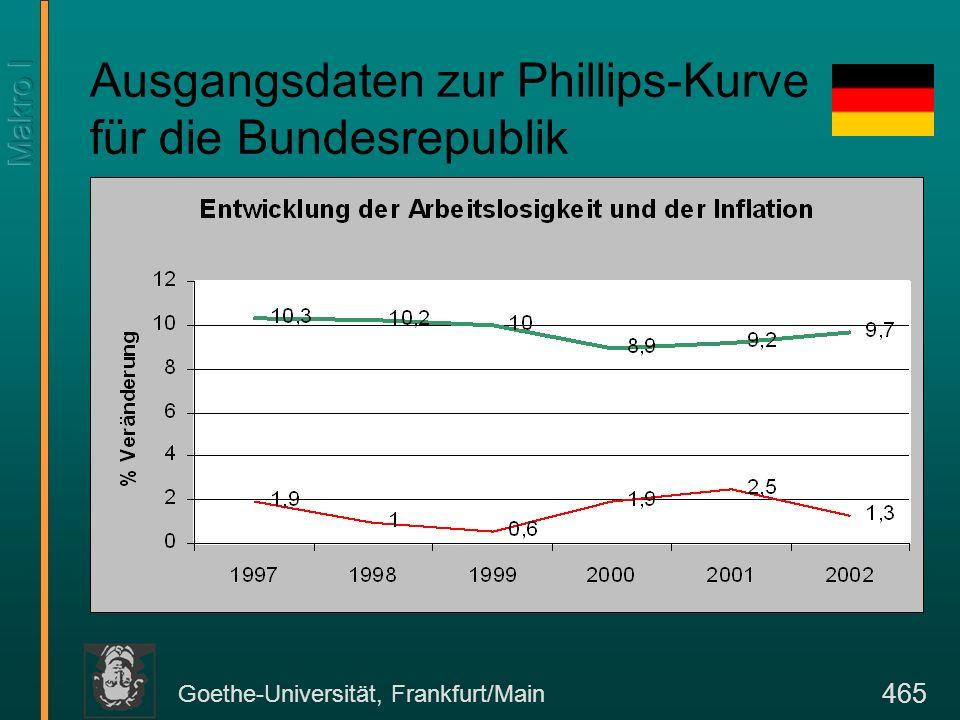 Goethe-Universität, Frankfurt/Main 465 Ausgangsdaten zur Phillips-Kurve für die Bundesrepublik