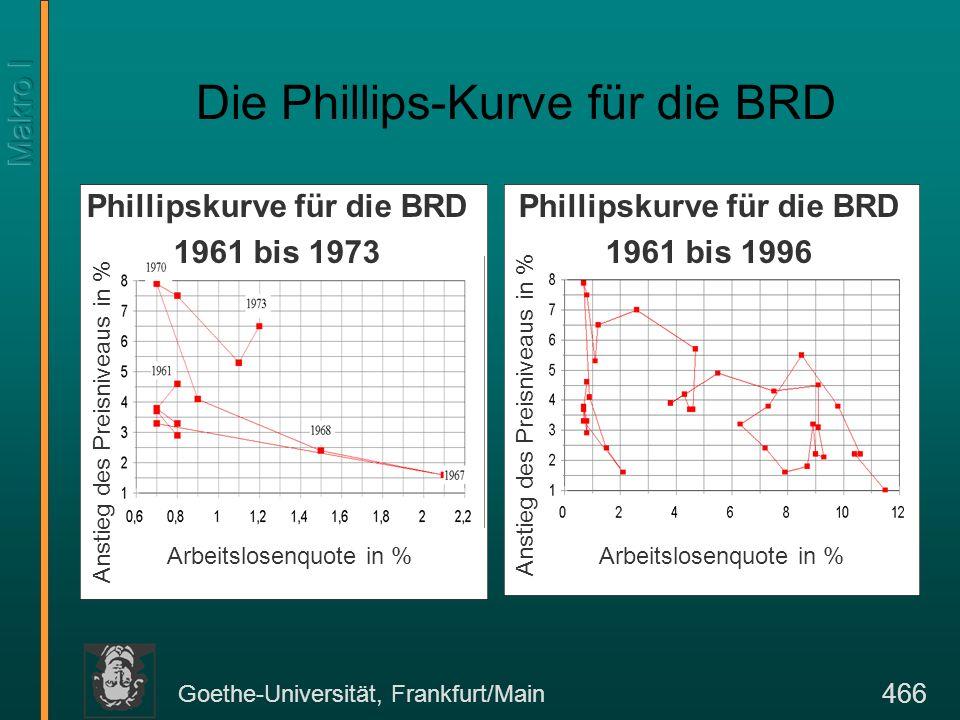 Goethe-Universität, Frankfurt/Main 466 Die Phillips-Kurve für die BRD Arbeitslosenquote in % Phillipskurve für die BRD 1961 bis 1996 Arbeitslosenquote
