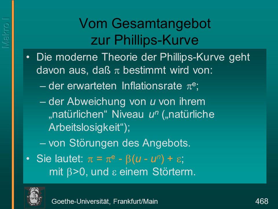 Goethe-Universität, Frankfurt/Main 468 Vom Gesamtangebot zur Phillips-Kurve Die moderne Theorie der Phillips-Kurve geht davon aus, daß bestimmt wird v