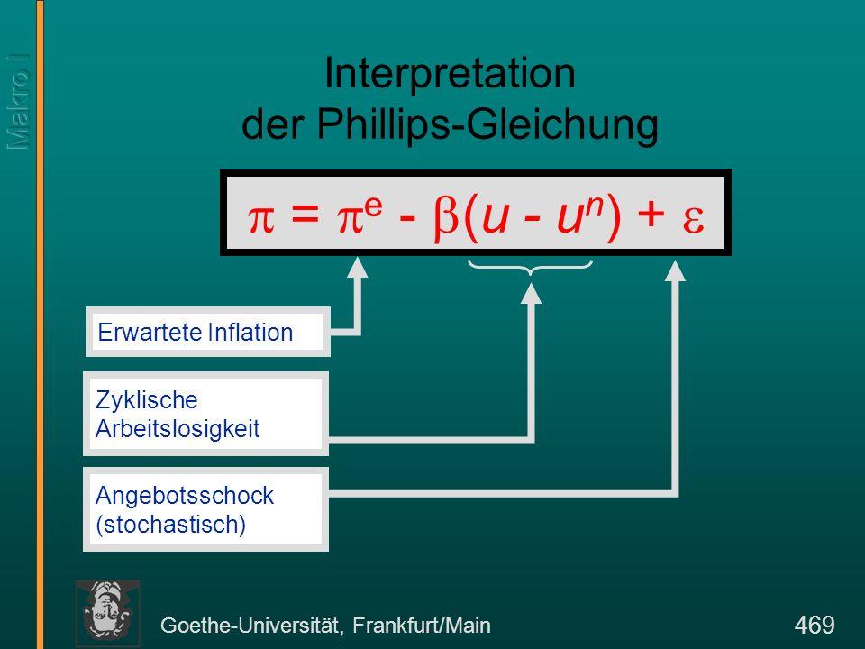 Goethe-Universität, Frankfurt/Main 469 Interpretation der Phillips-Gleichung = e - (u - u n ) + Erwartete Inflation Zyklische Arbeitslosigkeit Angebot