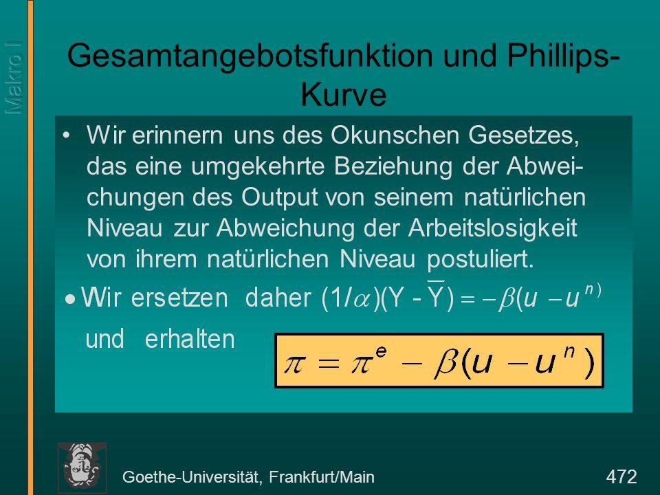 Goethe-Universität, Frankfurt/Main 472 Gesamtangebotsfunktion und Phillips- Kurve Wir erinnern uns des Okunschen Gesetzes, das eine umgekehrte Beziehu