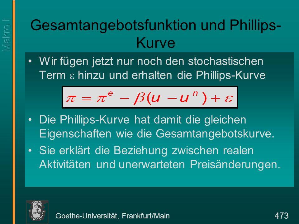 Goethe-Universität, Frankfurt/Main 473 Gesamtangebotsfunktion und Phillips- Kurve Wir fügen jetzt nur noch den stochastischen Term hinzu und erhalten