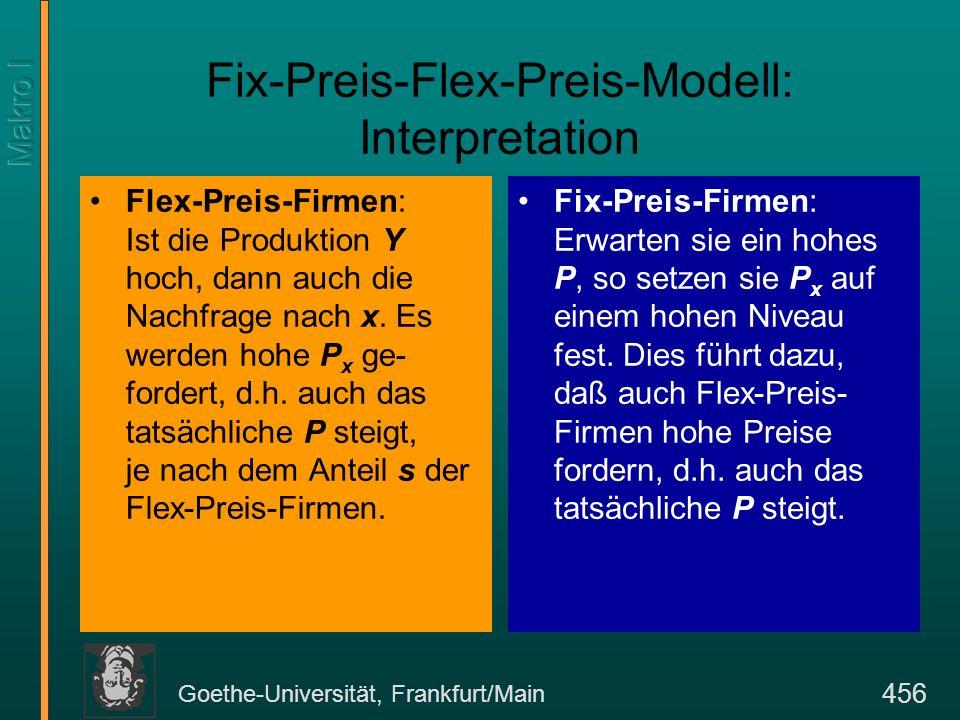Goethe-Universität, Frankfurt/Main 456 Fix-Preis-Flex-Preis-Modell: Interpretation Flex-Preis-Firmen: Ist die Produktion Y hoch, dann auch die Nachfra