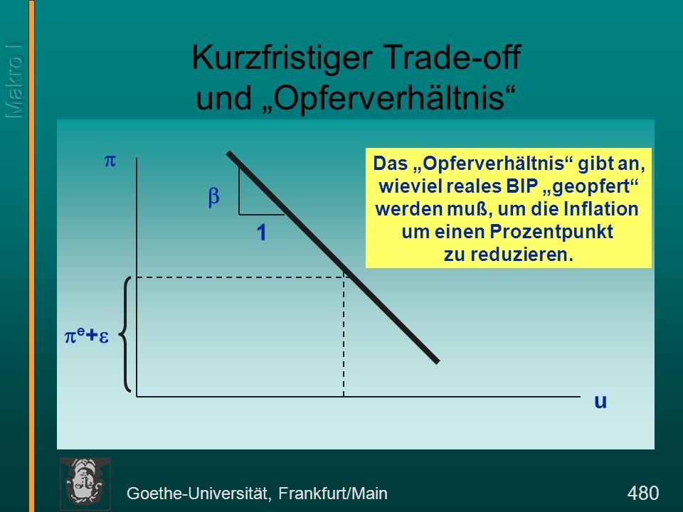 Goethe-Universität, Frankfurt/Main 480 Kurzfristiger Trade-off und Opferverhältnis u 1 e + Das Opferverhältnis gibt an, wieviel reales BIP geopfert we