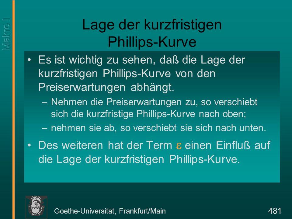 Goethe-Universität, Frankfurt/Main 481 Lage der kurzfristigen Phillips-Kurve Es ist wichtig zu sehen, daß die Lage der kurzfristigen Phillips-Kurve vo