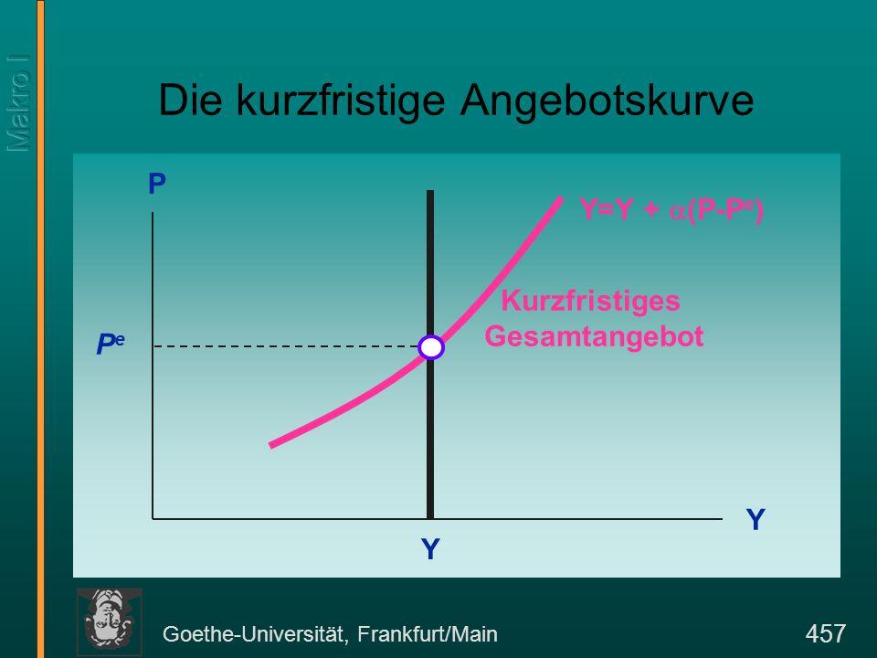 Goethe-Universität, Frankfurt/Main 468 Vom Gesamtangebot zur Phillips-Kurve Die moderne Theorie der Phillips-Kurve geht davon aus, daß bestimmt wird von: –der erwarteten Inflationsrate e ; –der Abweichung von u von ihrem natürlichen Niveau u n (natürliche Arbeitslosigkeit); –von Störungen des Angebots.