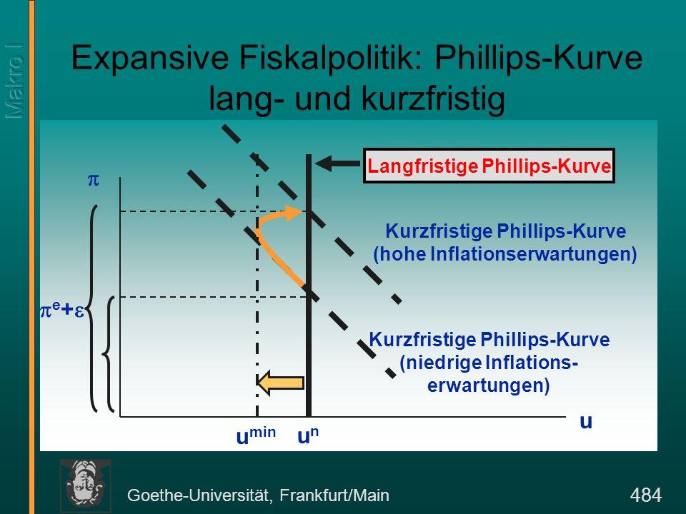 Goethe-Universität, Frankfurt/Main 484 Expansive Fiskalpolitik: Phillips-Kurve lang- und kurzfristig u e + Kurzfristige Phillips-Kurve (niedrige Infla