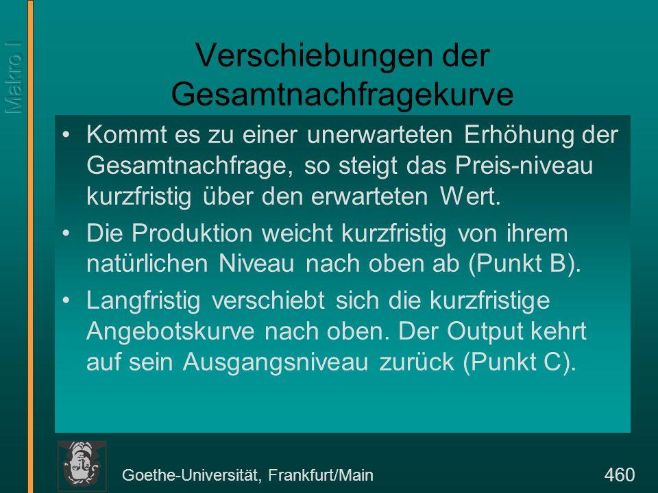 Goethe-Universität, Frankfurt/Main 460 Verschiebungen der Gesamtnachfragekurve Kommt es zu einer unerwarteten Erhöhung der Gesamtnachfrage, so steigt