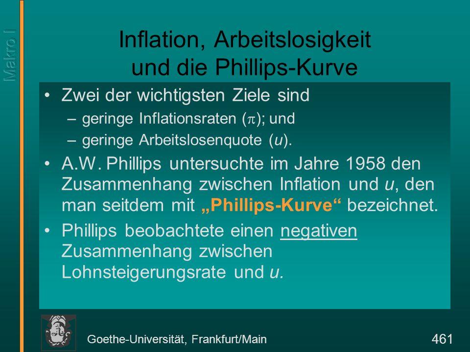 Goethe-Universität, Frankfurt/Main 472 Gesamtangebotsfunktion und Phillips- Kurve Wir erinnern uns des Okunschen Gesetzes, das eine umgekehrte Beziehung der Abwei- chungen des Output von seinem natürlichen Niveau zur Abweichung der Arbeitslosigkeit von ihrem natürlichen Niveau postuliert.