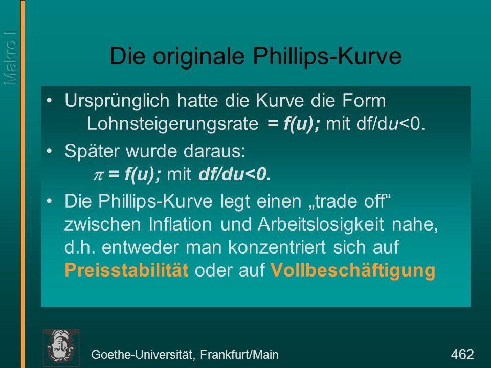 Goethe-Universität, Frankfurt/Main 473 Gesamtangebotsfunktion und Phillips- Kurve Wir fügen jetzt nur noch den stochastischen Term hinzu und erhalten die Phillips-Kurve Die Phillips-Kurve hat damit die gleichen Eigenschaften wie die Gesamtangebotskurve.