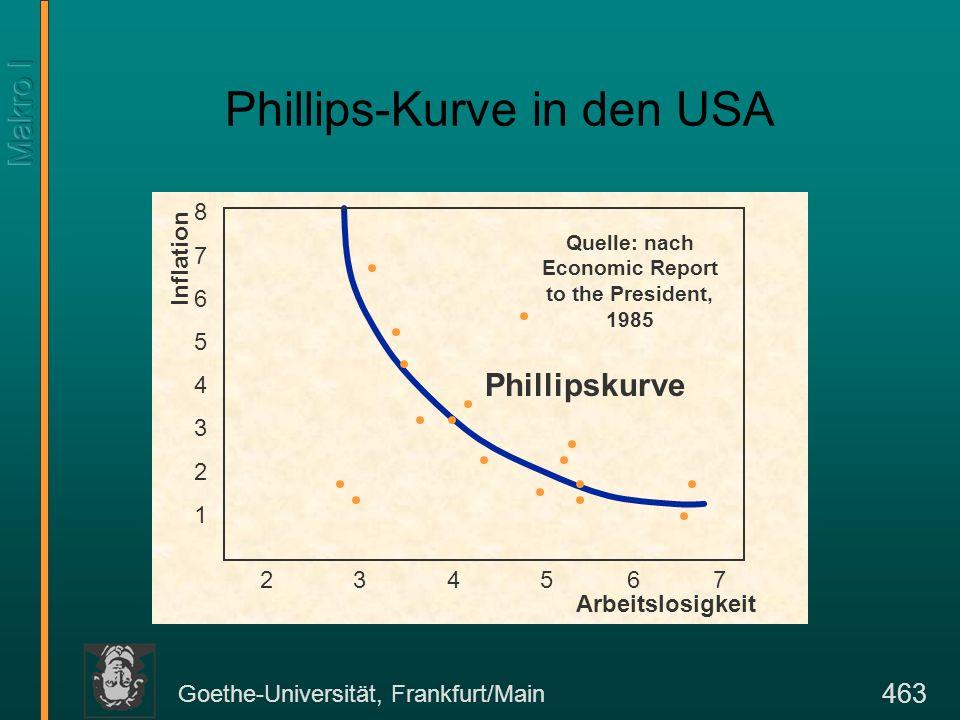 Goethe-Universität, Frankfurt/Main 464 Ausgangsdaten zur Phillips-Kurve für die Bundesrepublik Veränderungen des Preisniveaus und Arbeitslosenquote in der BRD Jahre Prozent