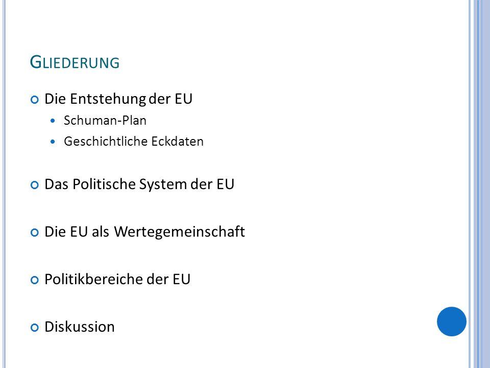 G LIEDERUNG Die Entstehung der EU Schuman-Plan Geschichtliche Eckdaten Das Politische System der EU Die EU als Wertegemeinschaft Politikbereiche der E