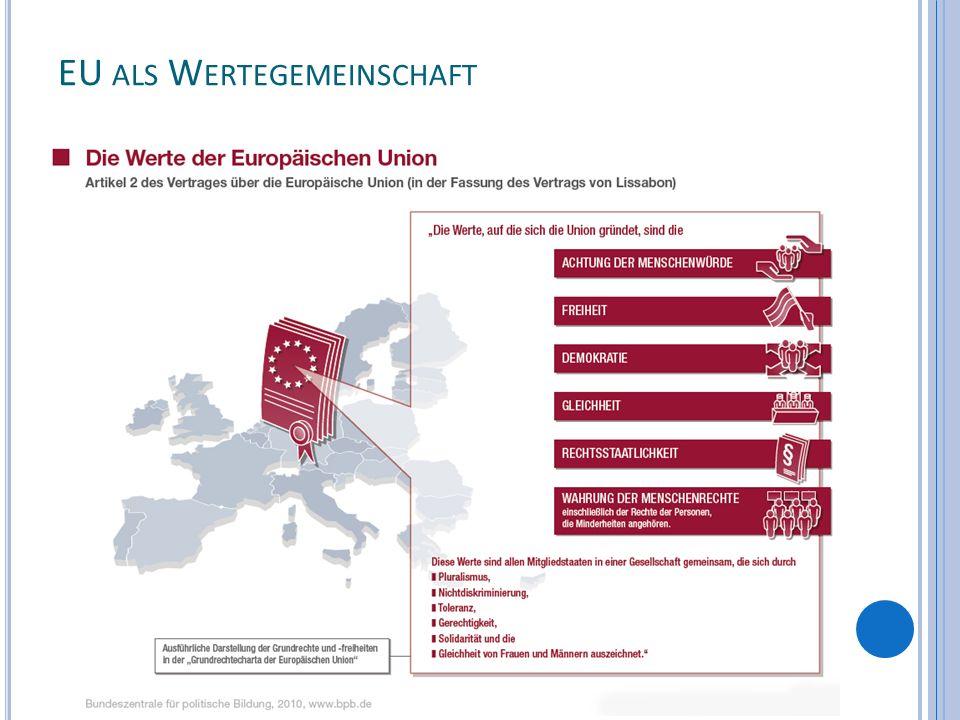EU ALS W ERTEGEMEINSCHAFT