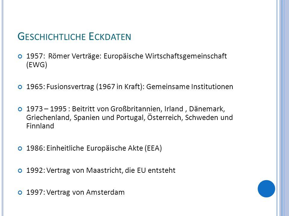 G ESCHICHTLICHE E CKDATEN 2001: Vertrag von Nizza 2002: Einführung des Euro als Bargeld 2004 -2013: Beitritt von Polen, Ungarn, Slowenien, Tschechien, Slowakei, Lettland, Estland, Litauen, Zypern und Malta, Bulgarien, Rumänien und Kroatien 2007: Vertrag von Lissabon wird am 13.