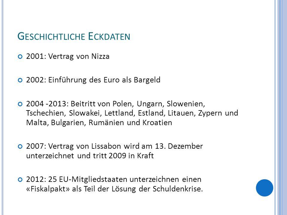 G ESCHICHTLICHE E CKDATEN 2001: Vertrag von Nizza 2002: Einführung des Euro als Bargeld 2004 -2013: Beitritt von Polen, Ungarn, Slowenien, Tschechien,