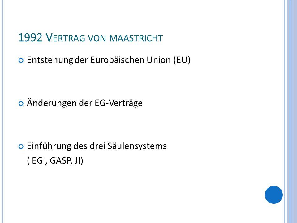 1992 V ERTRAG VON MAASTRICHT Entstehung der Europäischen Union (EU) Änderungen der EG-Verträge Einführung des drei Säulensystems ( EG, GASP, JI)