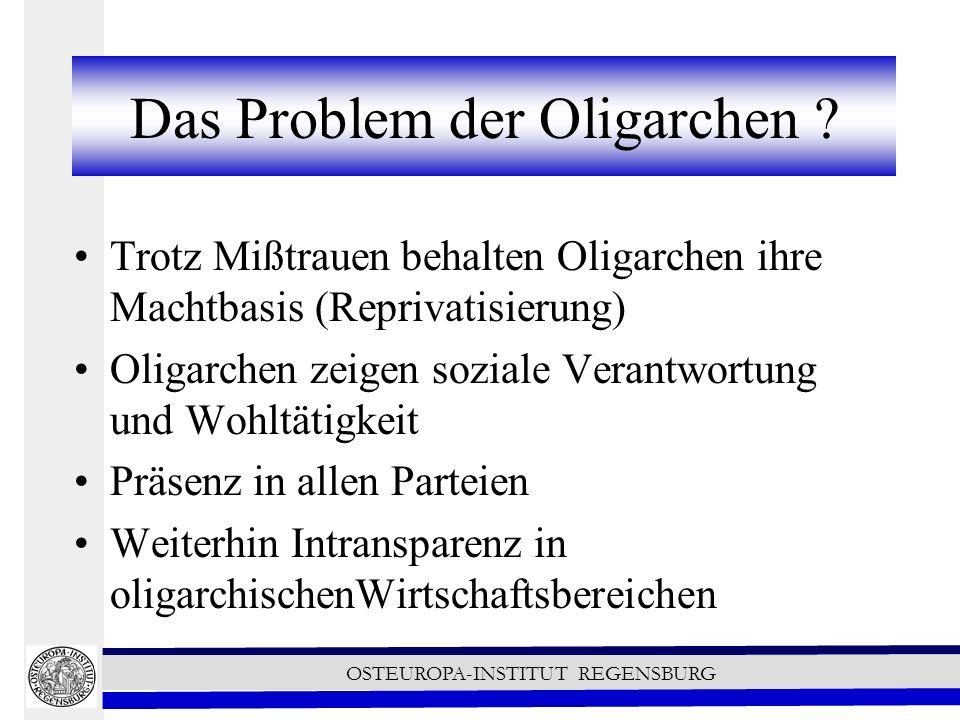 OSTEUROPA-INSTITUT REGENSBURG Das Problem der Oligarchen .