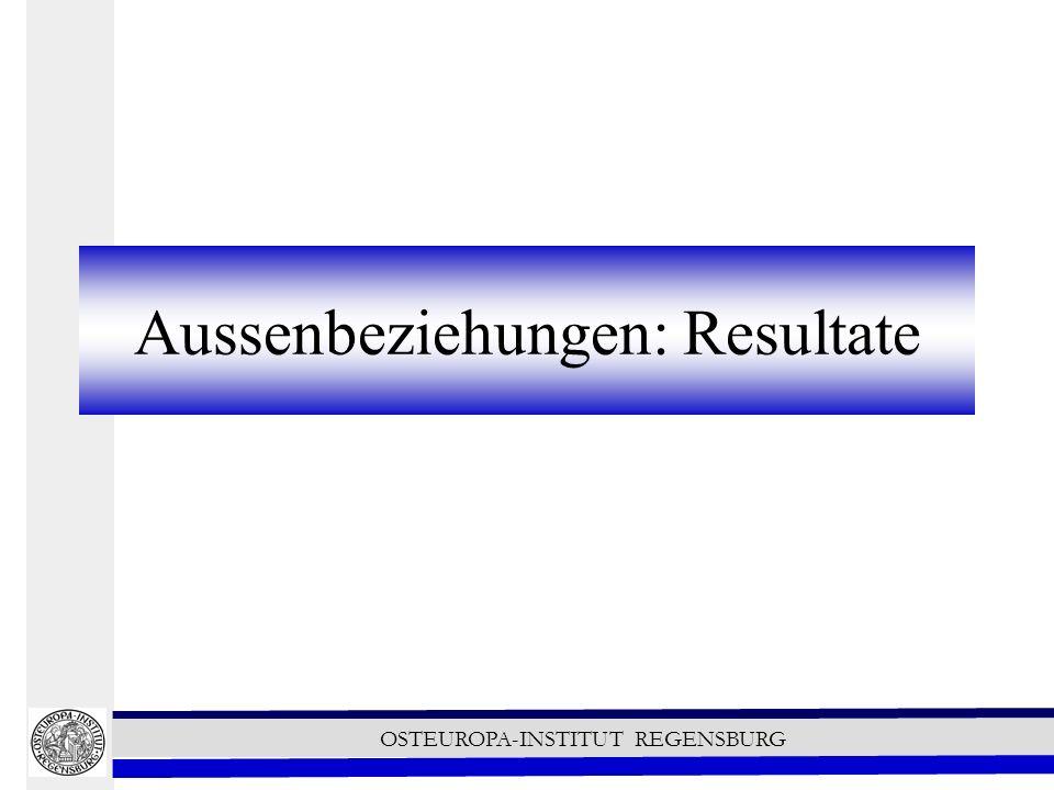OSTEUROPA-INSTITUT REGENSBURG Aussenbeziehungen: Resultate
