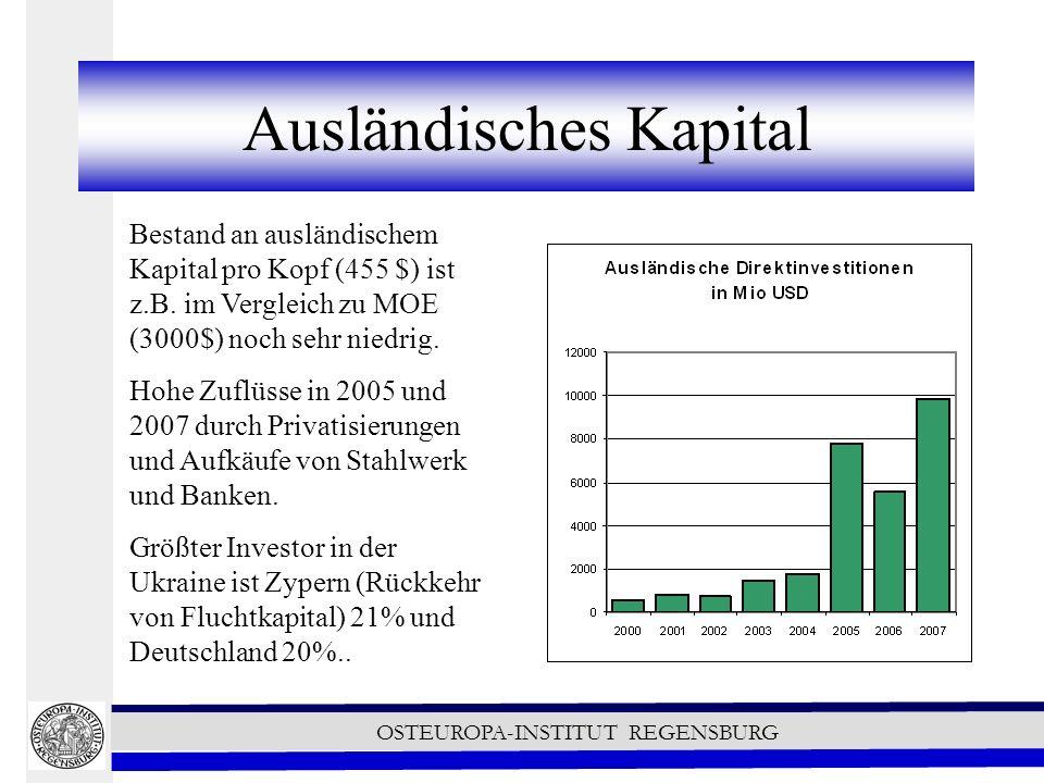 OSTEUROPA-INSTITUT REGENSBURG Ausländisches Kapital Bestand an ausländischem Kapital pro Kopf (455 $) ist z.B.