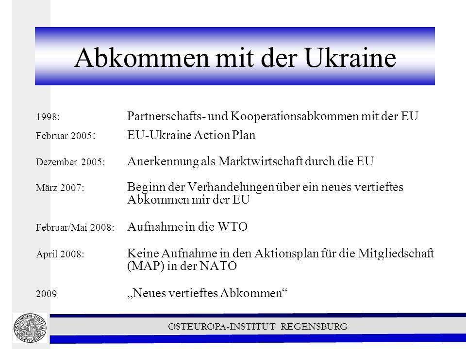 OSTEUROPA-INSTITUT REGENSBURG Abkommen mit der Ukraine 1998: Partnerschafts- und Kooperationsabkommen mit der EU Februar 2005 : EU-Ukraine Action Plan Dezember 2005: Anerkennung als Marktwirtschaft durch die EU März 2007: Beginn der Verhandelungen über ein neues vertieftes Abkommen mir der EU Februar/Mai 2008: Aufnahme in die WTO April 2008: Keine Aufnahme in den Aktionsplan für die Mitgliedschaft (MAP) in der NATO 2009 Neues vertieftes Abkommen