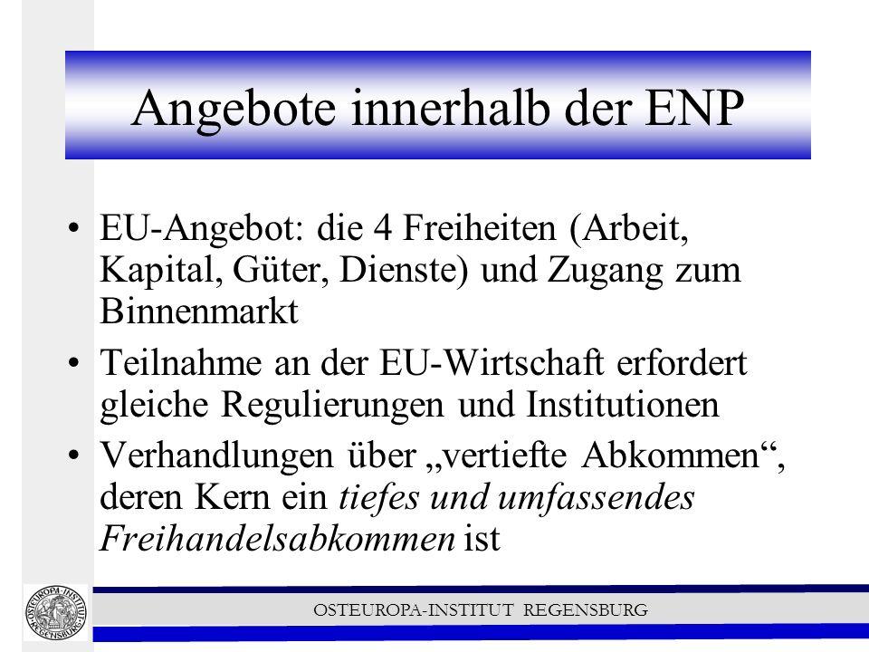 OSTEUROPA-INSTITUT REGENSBURG Angebote innerhalb der ENP EU-Angebot: die 4 Freiheiten (Arbeit, Kapital, Güter, Dienste) und Zugang zum Binnenmarkt Teilnahme an der EU-Wirtschaft erfordert gleiche Regulierungen und Institutionen Verhandlungen über vertiefte Abkommen, deren Kern ein tiefes und umfassendes Freihandelsabkommen ist
