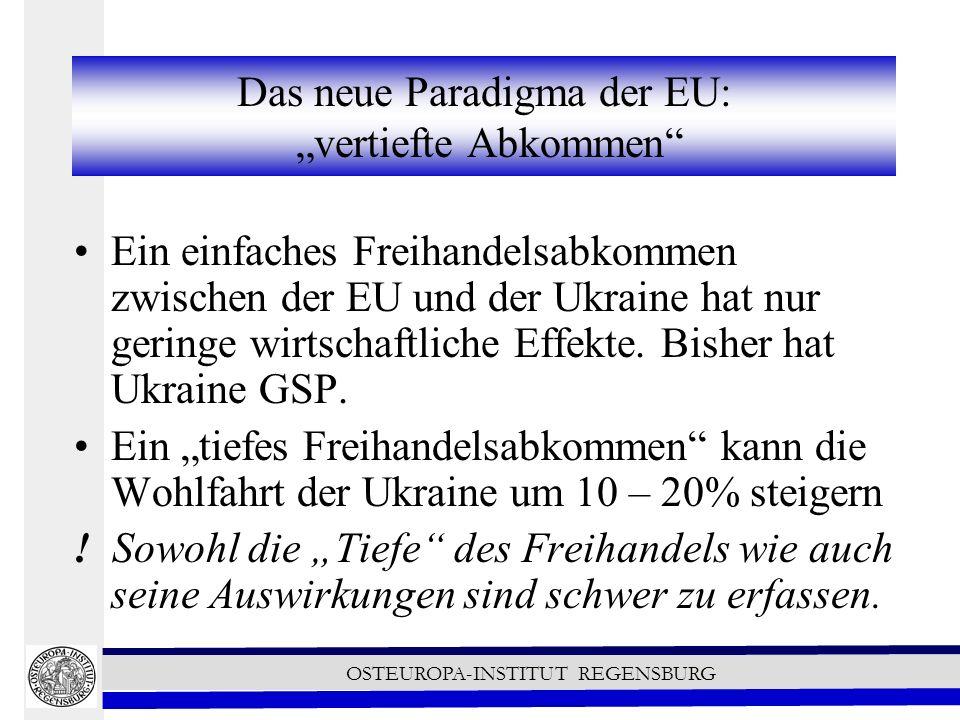 OSTEUROPA-INSTITUT REGENSBURG Das neue Paradigma der EU: vertiefte Abkommen Ein einfaches Freihandelsabkommen zwischen der EU und der Ukraine hat nur geringe wirtschaftliche Effekte.