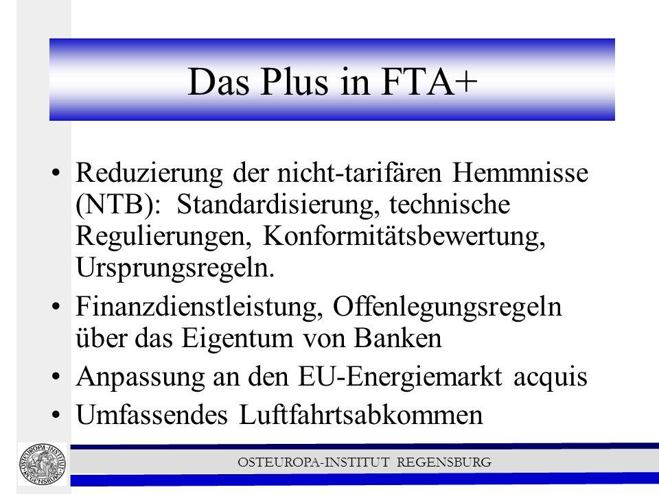 OSTEUROPA-INSTITUT REGENSBURG Das Plus in FTA+ Reduzierung der nicht-tarifären Hemmnisse (NTB): Standardisierung, technische Regulierungen, Konformitätsbewertung, Ursprungsregeln.
