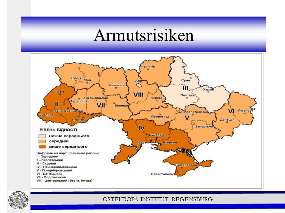 OSTEUROPA-INSTITUT REGENSBURG EU ist der größte Handelspartner der Ukraine 28% der ukrainischen Exporte gehen in EU 42% der ukrainischen Importe kommen aus der EU Einnahmen aus Energielieferung per Pipeline 2 Mrd