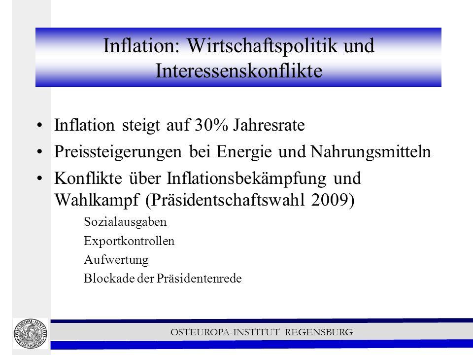 OSTEUROPA-INSTITUT REGENSBURG mit begrenzter Wettbewerbsfähigkeit