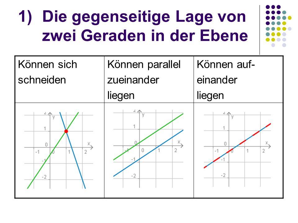 1)Die gegenseitige Lage von zwei Geraden in der Ebene Können sich schneiden Können parallel zueinander liegen Können auf- einander liegen