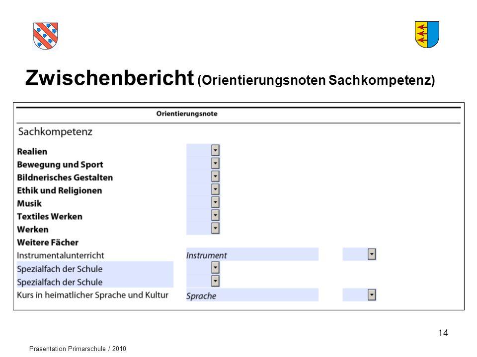 Logo der Schule Präsentation Primarschule / 2010 Zwischenbericht (Orientierungsnoten Sachkompetenz) 14