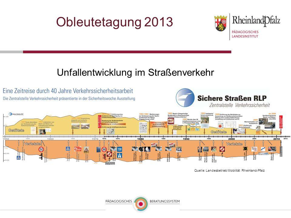 Obleutetagung 2013 Unfallentwicklung im Straßenverkehr Quelle: Landesbetrieb Mobilität Rheinland-Pfalz