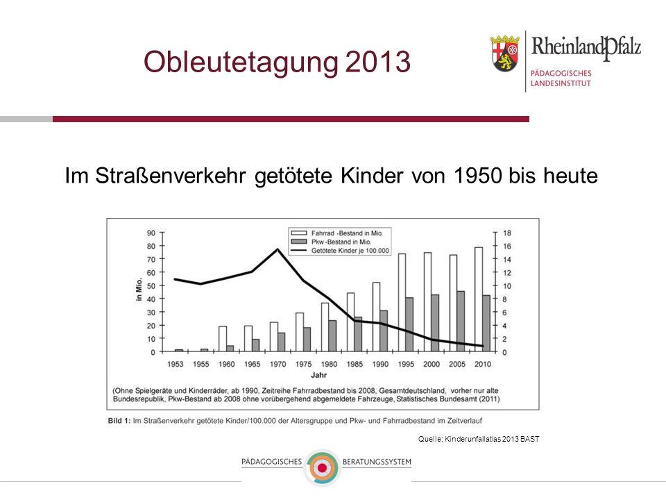Obleutetagung 2013 Im Straßenverkehr getötete Kinder von 1950 bis heute Quelle: Kinderunfallatlas 2013 BAST