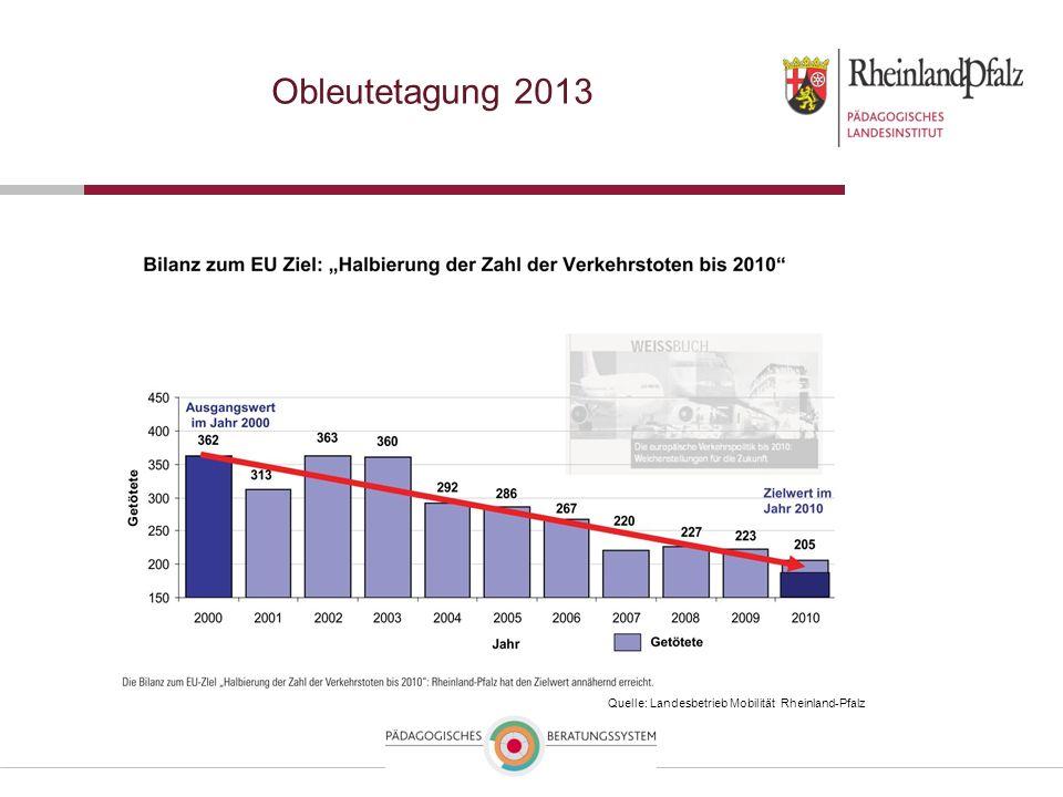 Obleutetagung 2013 Quelle: Landesbetrieb Mobilität Rheinland-Pfalz