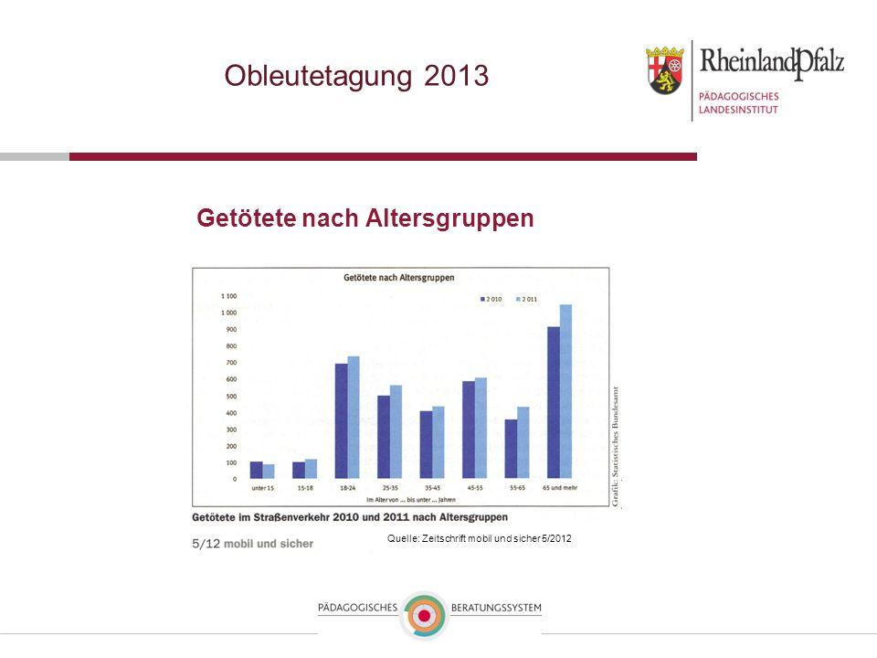 Getötete nach Altersgruppen Obleutetagung 2013 Quelle: Zeitschrift mobil und sicher 5/2012
