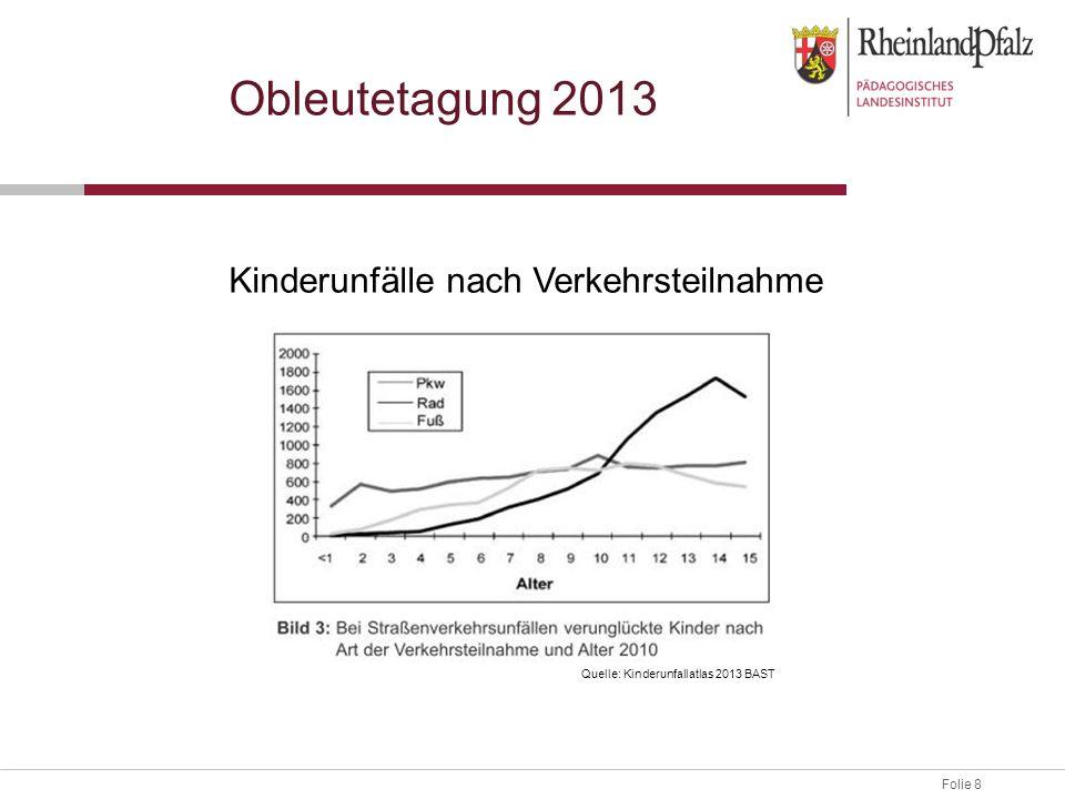 Folie 8 Obleutetagung 2013 Kinderunfälle nach Verkehrsteilnahme Quelle: Kinderunfallatlas 2013 BAST