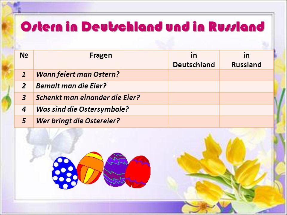 Ostern in Deutschland und in Russland Fragenin Deutschland in Russland 1Wann feiert man Ostern? 2Bemalt man die Eier? 3Schenkt man einander die Eier?