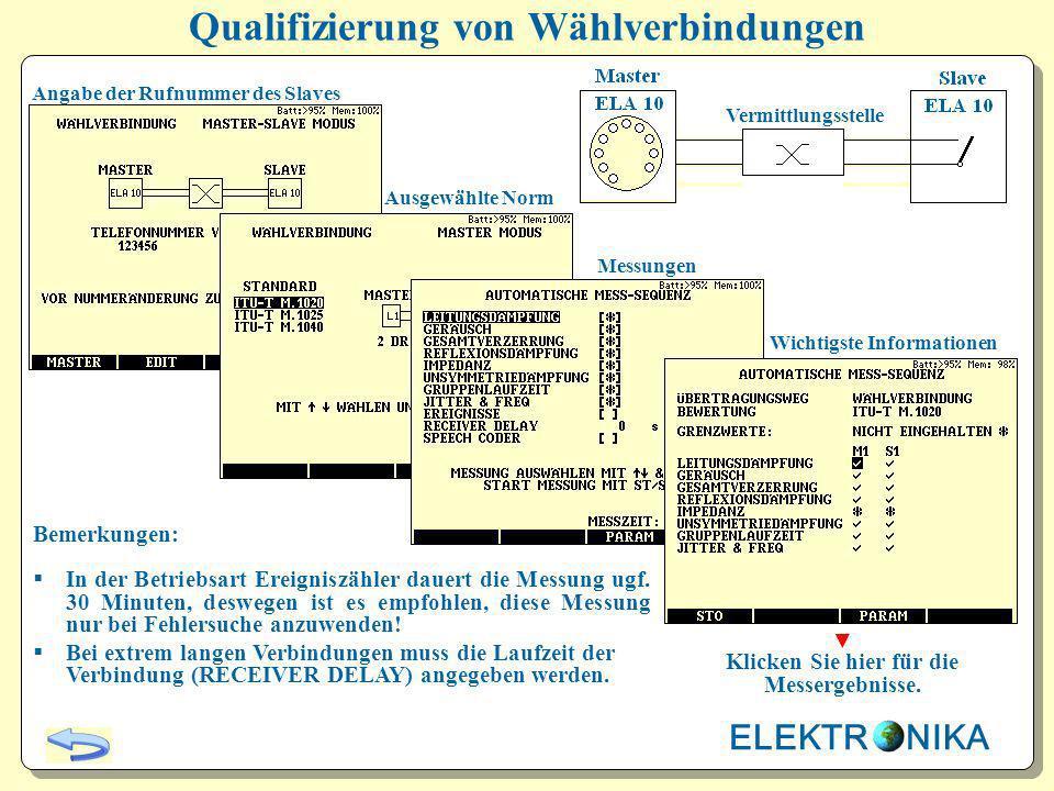 Qualifizierung von Wählverbindungen Ausgewählte Norm Messungen Wichtigste Informationen Angabe der Rufnummer des Slaves Vermittlungsstelle ELEKTR NIKA