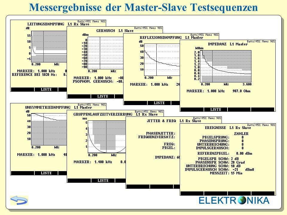 Messergebnisse der Master-Slave Testsequenzen ELEKTR NIKA