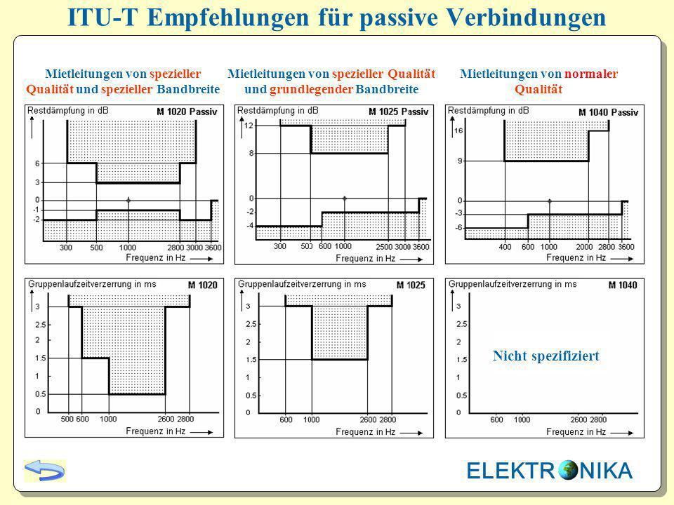 ITU-T Empfehlungen für aktive Verbindungen Nicht spezifiziert ELEKTR NIKA Mietleitungen von spezieller Qualität und spezieller Bandbreite Mietleitungen von spezieller Qualität und grundlegender Bandbreite Mietleitungen von normaler Qualität