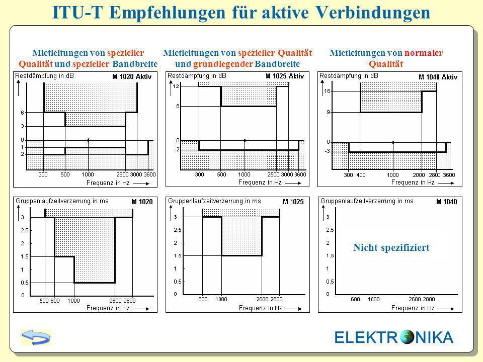 ITU-T Empfehlungen für aktive Verbindungen Nicht spezifiziert ELEKTR NIKA Mietleitungen von spezieller Qualität und spezieller Bandbreite Mietleitunge