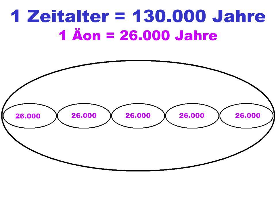 1 Zeitalter = 130.000 Jahre 26.000 1 Äon = 26.000 Jahre