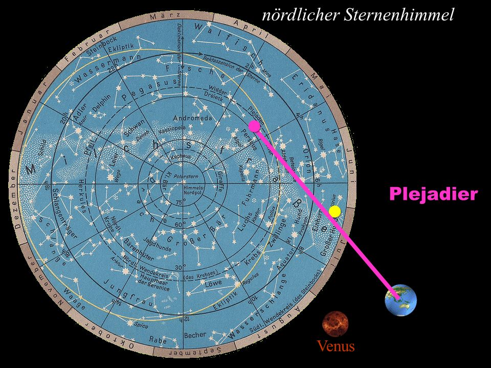 nördlicher SternenhimmelPlejadier Venus