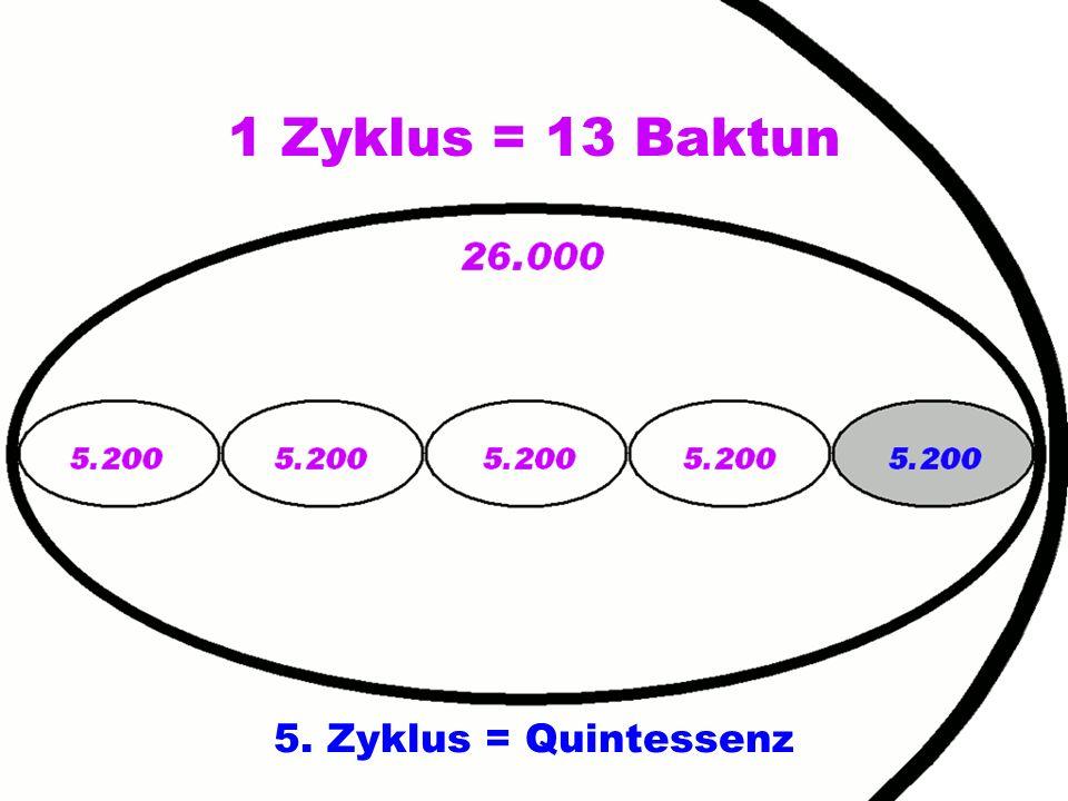 26.000 1 Zyklus = 13 Baktun 5. Zyklus = Quintessenz