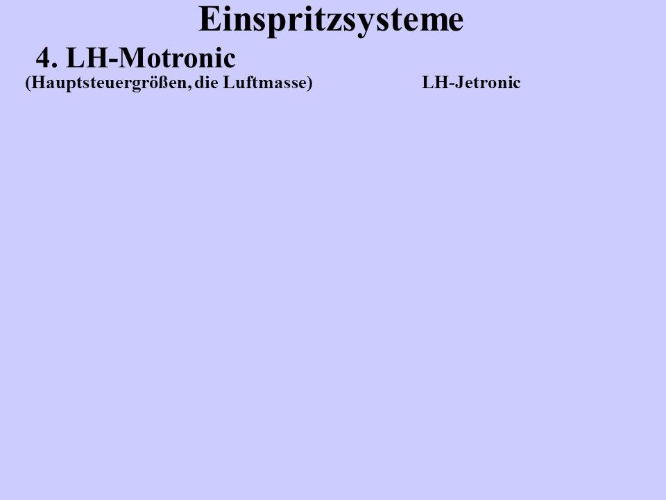 Einspritzsysteme 4. LH-Motronic (Hauptsteuergrößen, die Luftmasse) LH-Jetronic