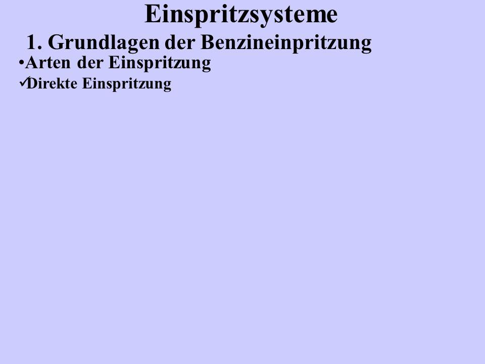 Einspritzsysteme 1. Grundlagen der Benzineinpritzung Arten der Einspritzung Direkte Einspritzung