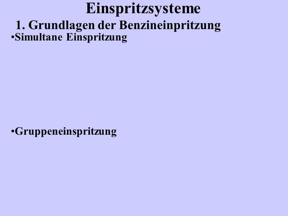 Einspritzsysteme 1. Grundlagen der Benzineinpritzung Simultane Einspritzung Gruppeneinspritzung