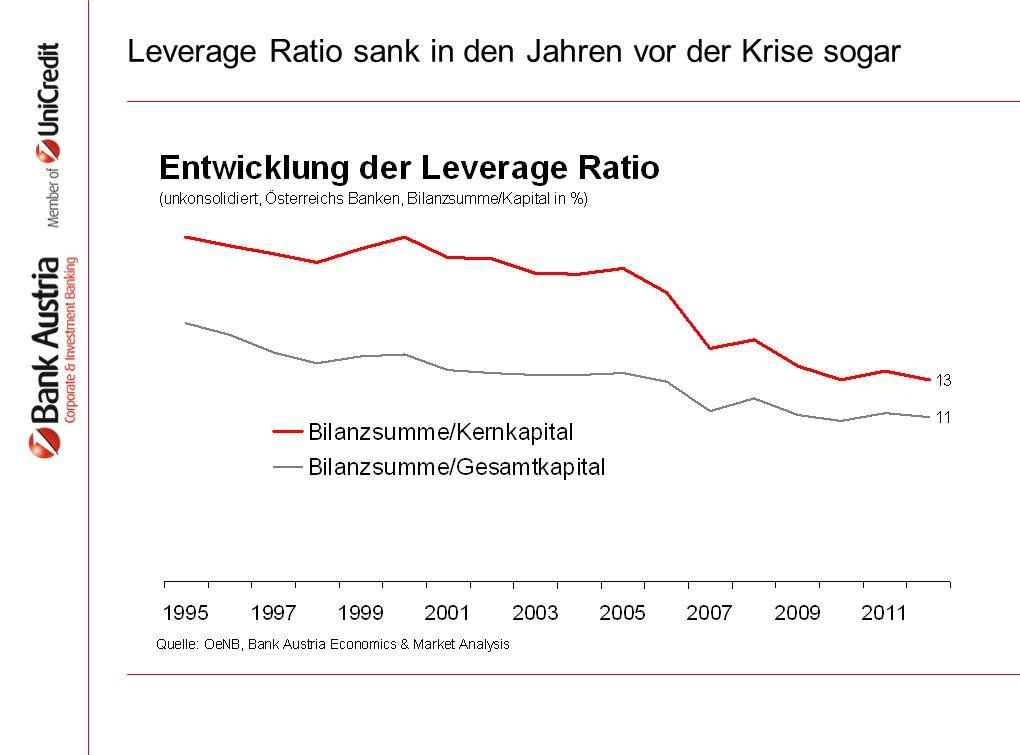 Dies bleibt nicht ohne Folgen für den Marktwert von Banken