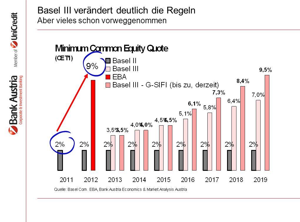Gibt es genügend Kapitalisten in Österreich.Österreich nur mit 18 Mrd.